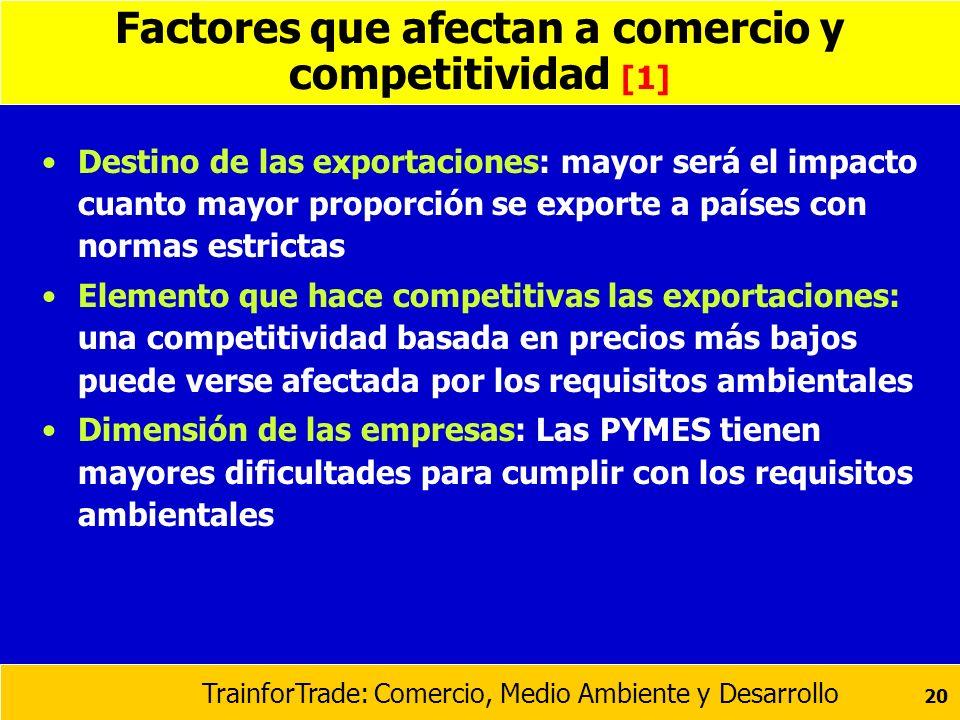 Factores que afectan a comercio y competitividad [1]